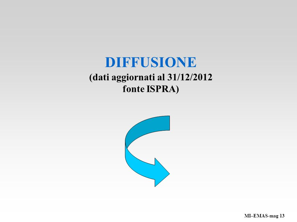 DIFFUSIONE (dati aggiornati al 31/12/2012 fonte ISPRA)