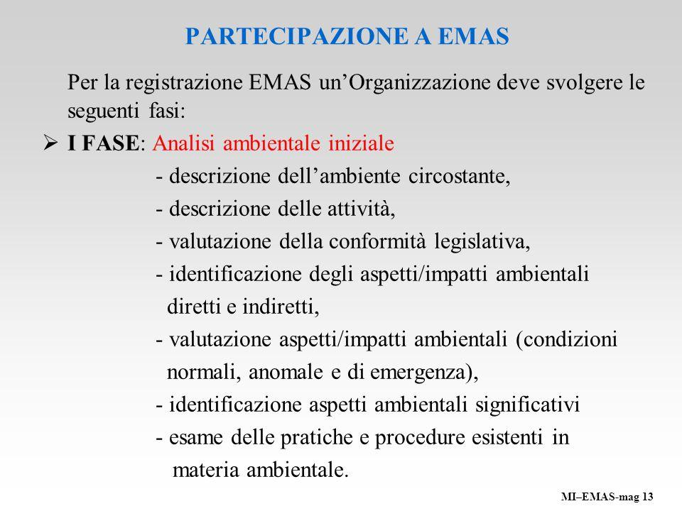 PARTECIPAZIONE A EMAS Per la registrazione EMAS un'Organizzazione deve svolgere le seguenti fasi: I FASE: Analisi ambientale iniziale.