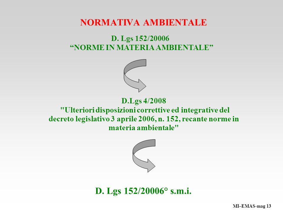 NORME IN MATERIA AMBIENTALE