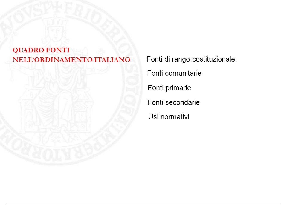 QUADRO FONTINELL'ORDINAMENTO ITALIANO. Fonti di rango costituzionale. Fonti comunitarie. Fonti primarie.