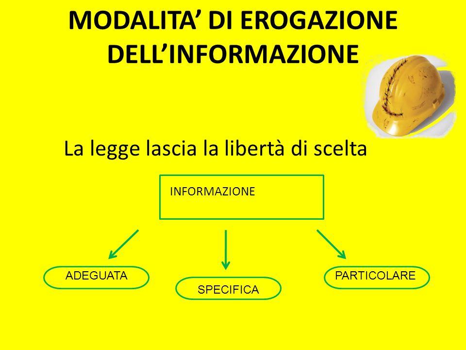 MODALITA' DI EROGAZIONE DELL'INFORMAZIONE