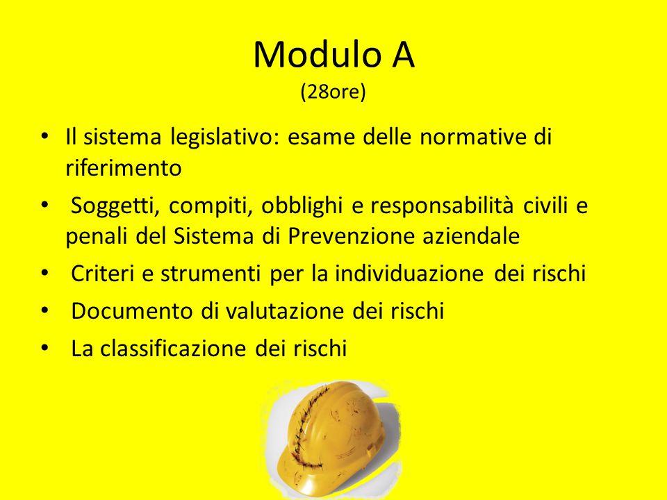 Modulo A (28ore) Il sistema legislativo: esame delle normative di riferimento.