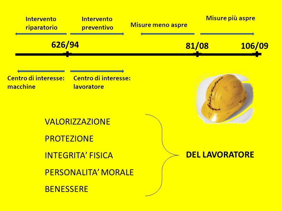 626/94 81/08 106/09 VALORIZZAZIONE PROTEZIONE INTEGRITA' FISICA
