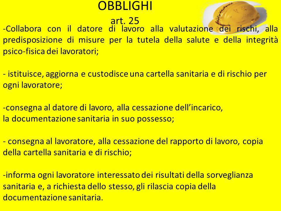 OBBLIGHI art. 25