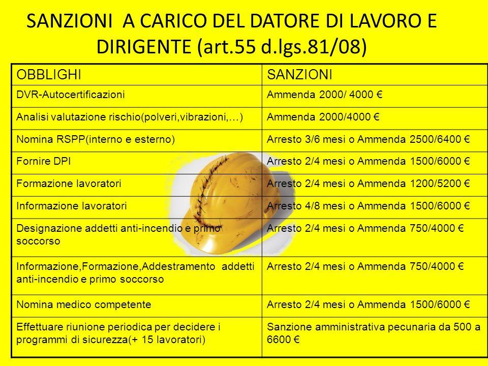 SANZIONI A CARICO DEL DATORE DI LAVORO E DIRIGENTE (art. 55 d. lgs