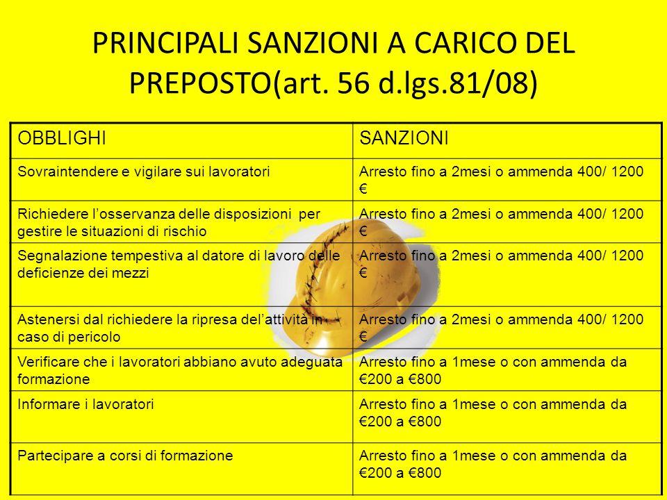 PRINCIPALI SANZIONI A CARICO DEL PREPOSTO(art. 56 d.lgs.81/08)