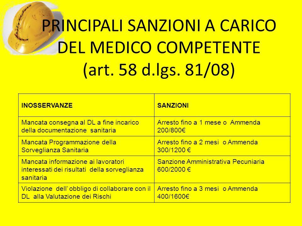 PRINCIPALI SANZIONI A CARICO DEL MEDICO COMPETENTE (art. 58 d. lgs