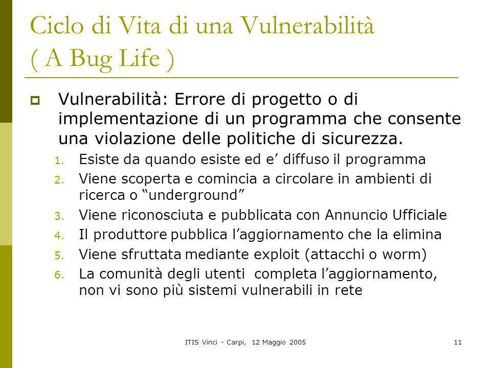 Ciclo di Vita di una Vulnerabilità ( A Bug Life )
