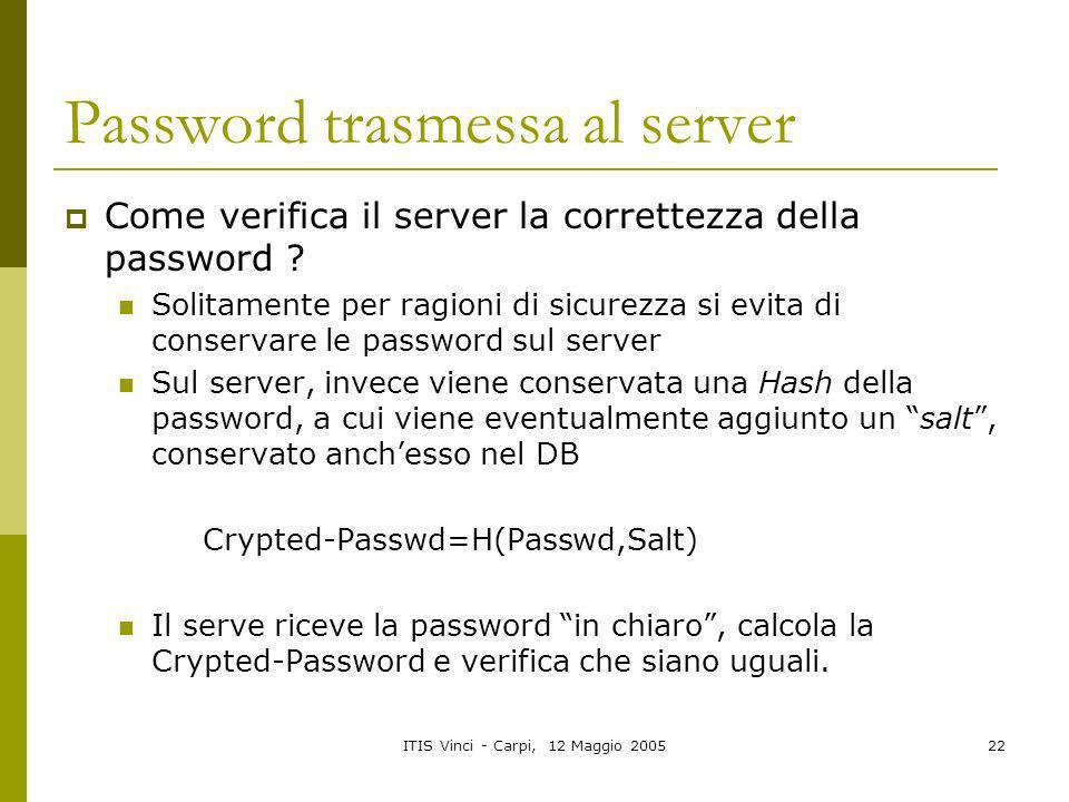 Password trasmessa al server