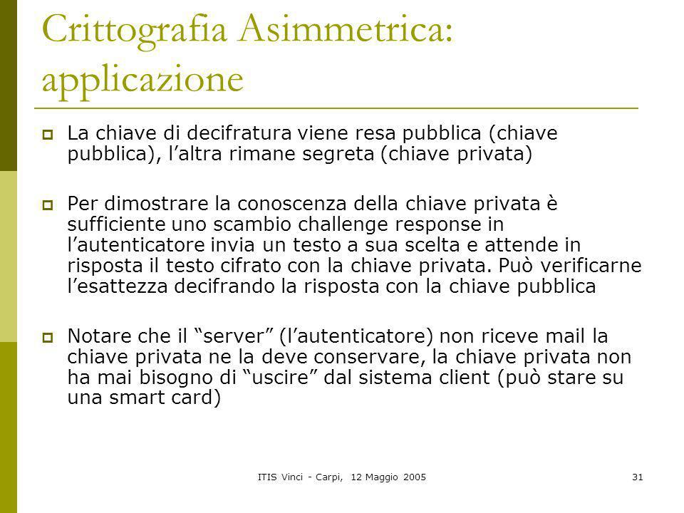 Crittografia Asimmetrica: applicazione