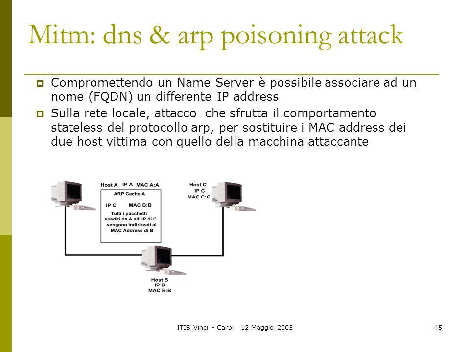 Mitm: dns & arp poisoning attack