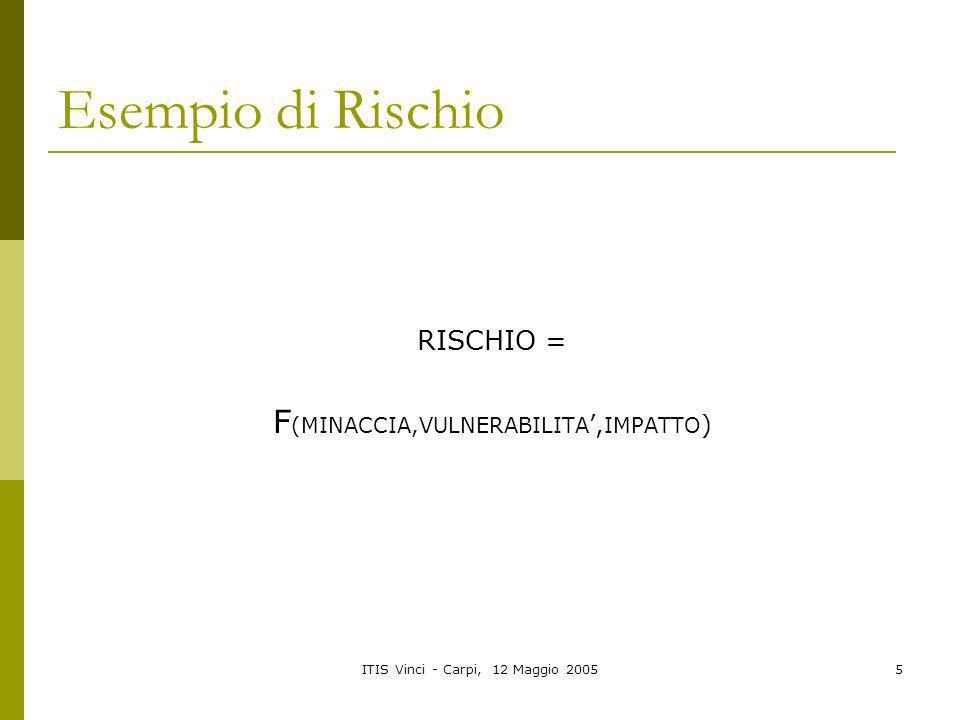 Esempio di Rischio F(MINACCIA,VULNERABILITA',IMPATTO) RISCHIO =