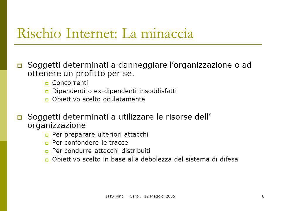 Rischio Internet: La minaccia