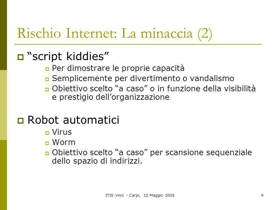 Rischio Internet: La minaccia (2)