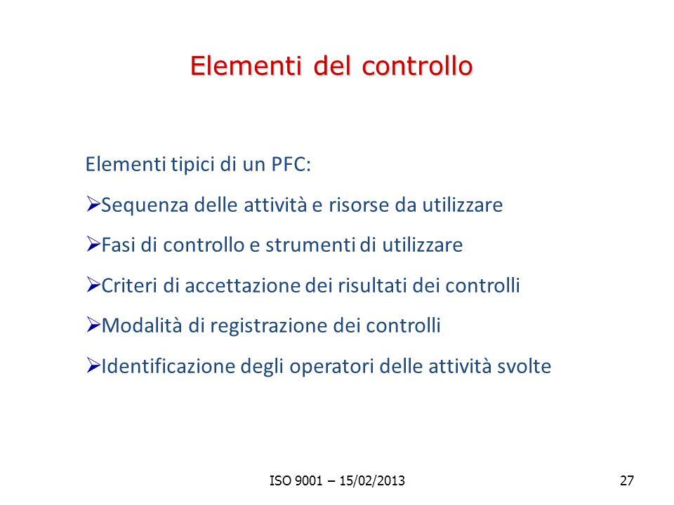 Elementi del controllo