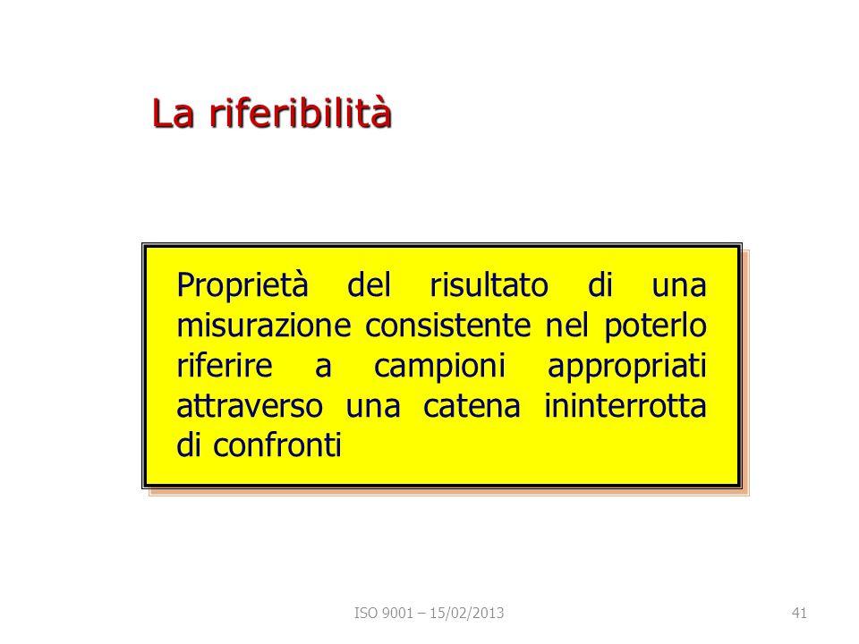 La riferibilità