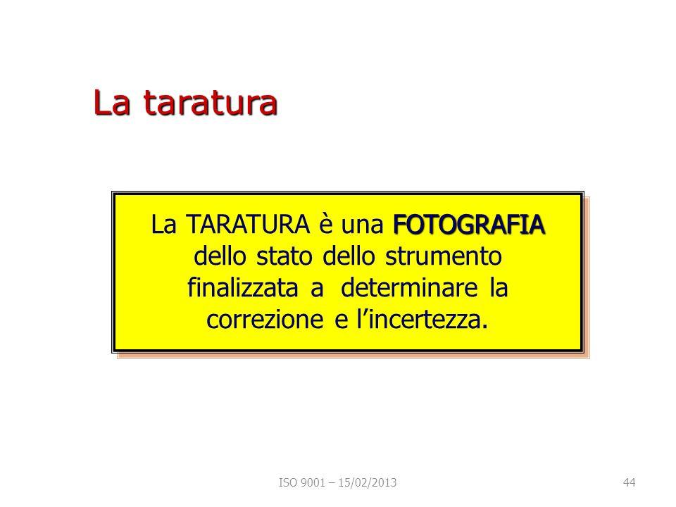 La taratura La TARATURA è una FOTOGRAFIA dello stato dello strumento finalizzata a determinare la correzione e l'incertezza.