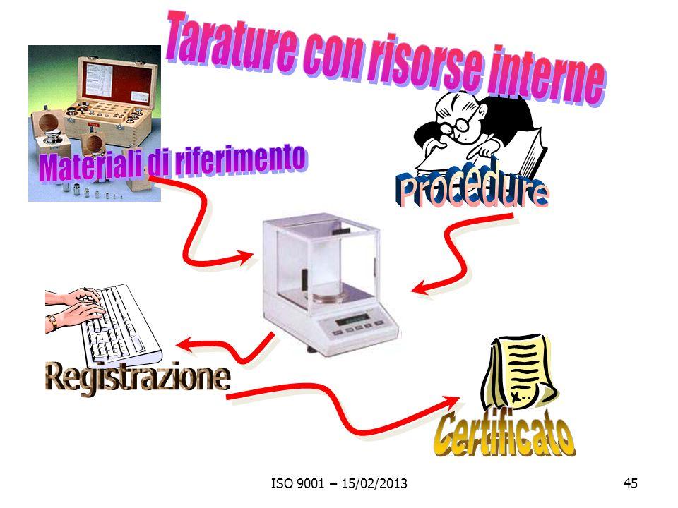 Tarature con risorse interne