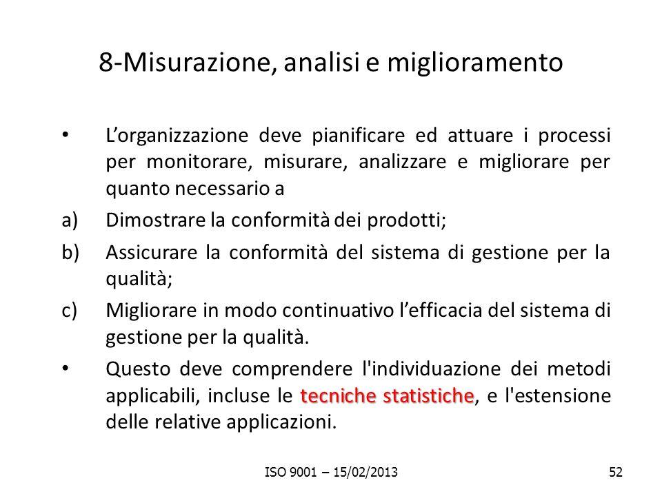 8-Misurazione, analisi e miglioramento