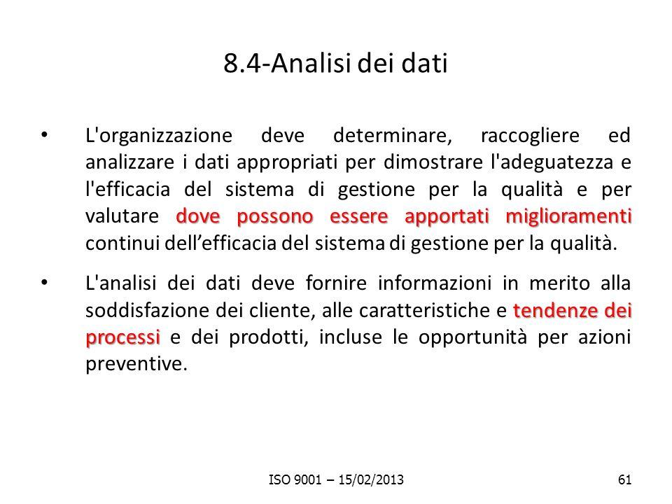 8.4-Analisi dei dati