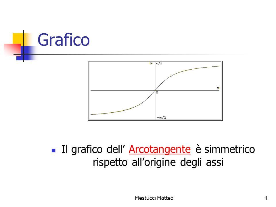 GraficoIl grafico dell' Arcotangente è simmetrico rispetto all'origine degli assi.