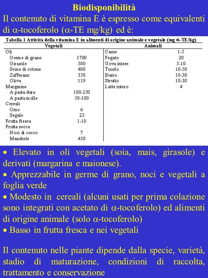 Biodisponibilità Il contenuto di vitamina E è espresso come equivalenti di -tocoferolo (-TE mg/kg) ed è: