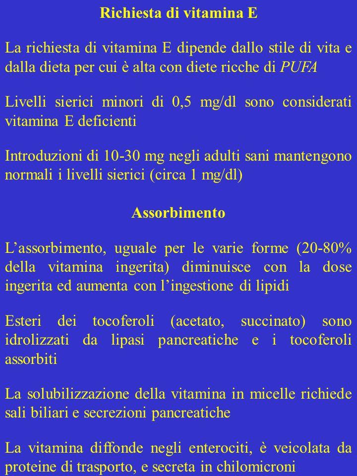 Richiesta di vitamina E