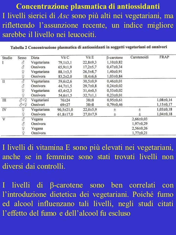 Concentrazione plasmatica di antiossidanti