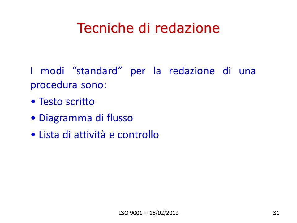 Tecniche di redazione I modi standard per la redazione di una procedura sono: Testo scritto. Diagramma di flusso.