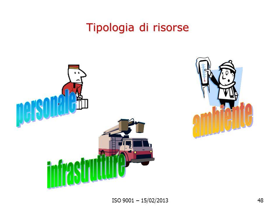 personale ambiente infrastrutture Tipologia di risorse