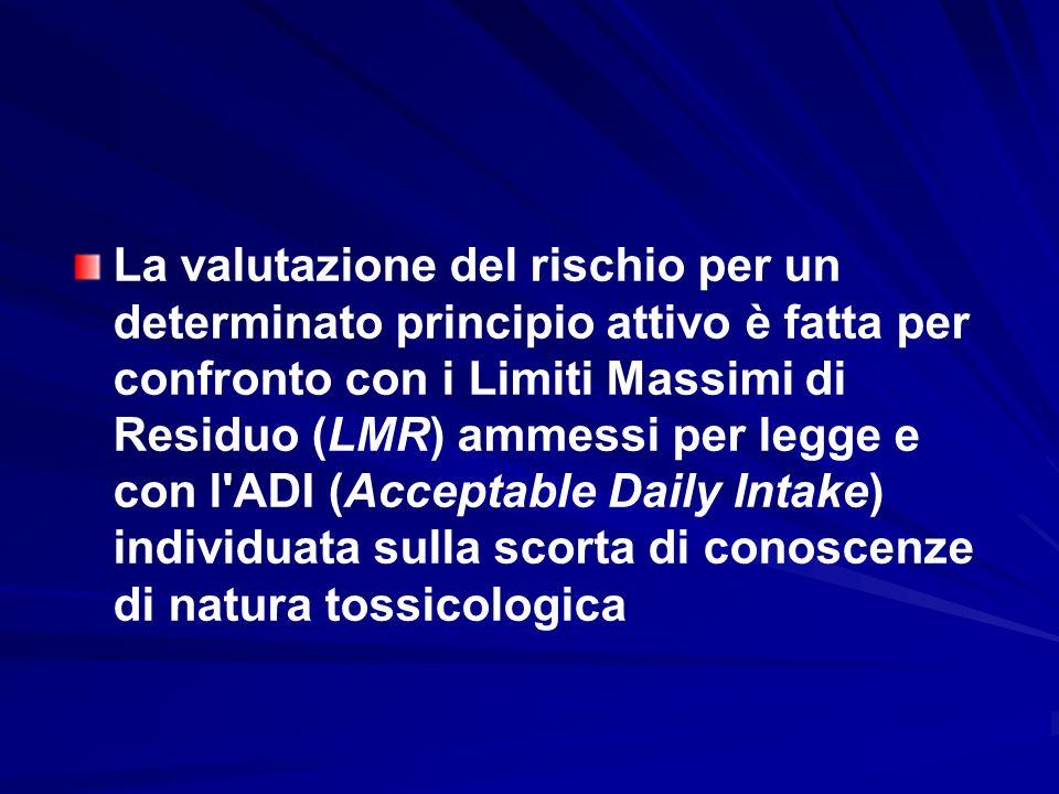 La valutazione del rischio per un determinato principio attivo è fatta per confronto con i Limiti Massimi di Residuo (LMR) ammessi per legge e con l ADI (Acceptable Daily Intake) individuata sulla scorta di conoscenze di natura tossicologica