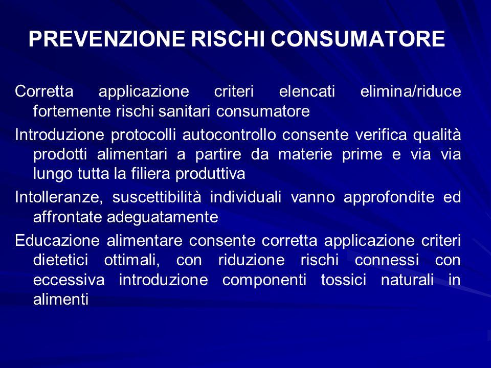 PREVENZIONE RISCHI CONSUMATORE