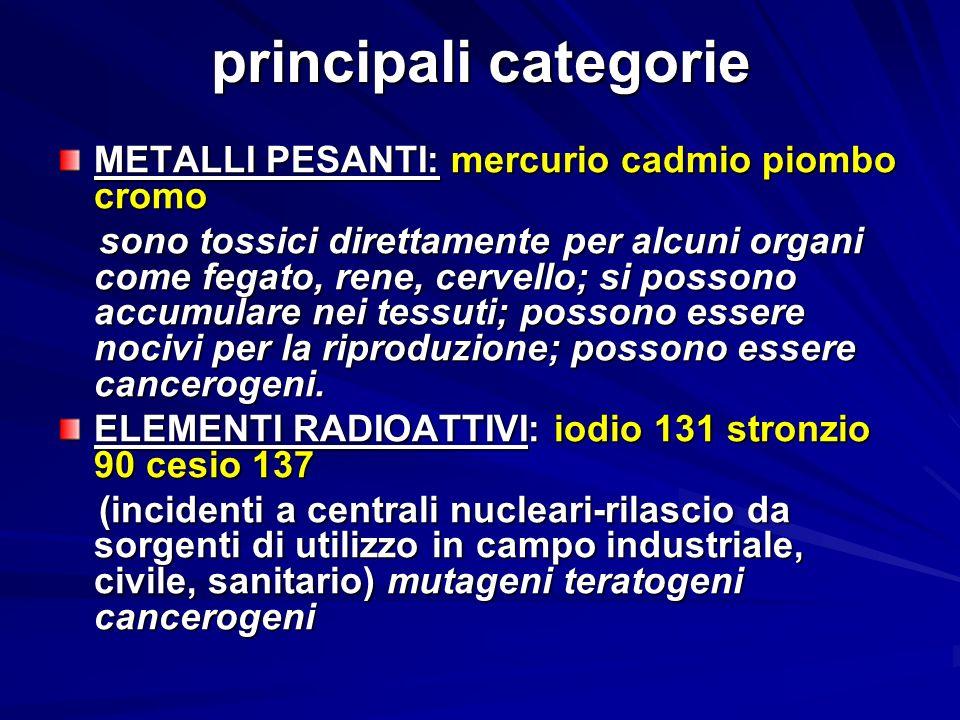 principali categorie METALLI PESANTI: mercurio cadmio piombo cromo
