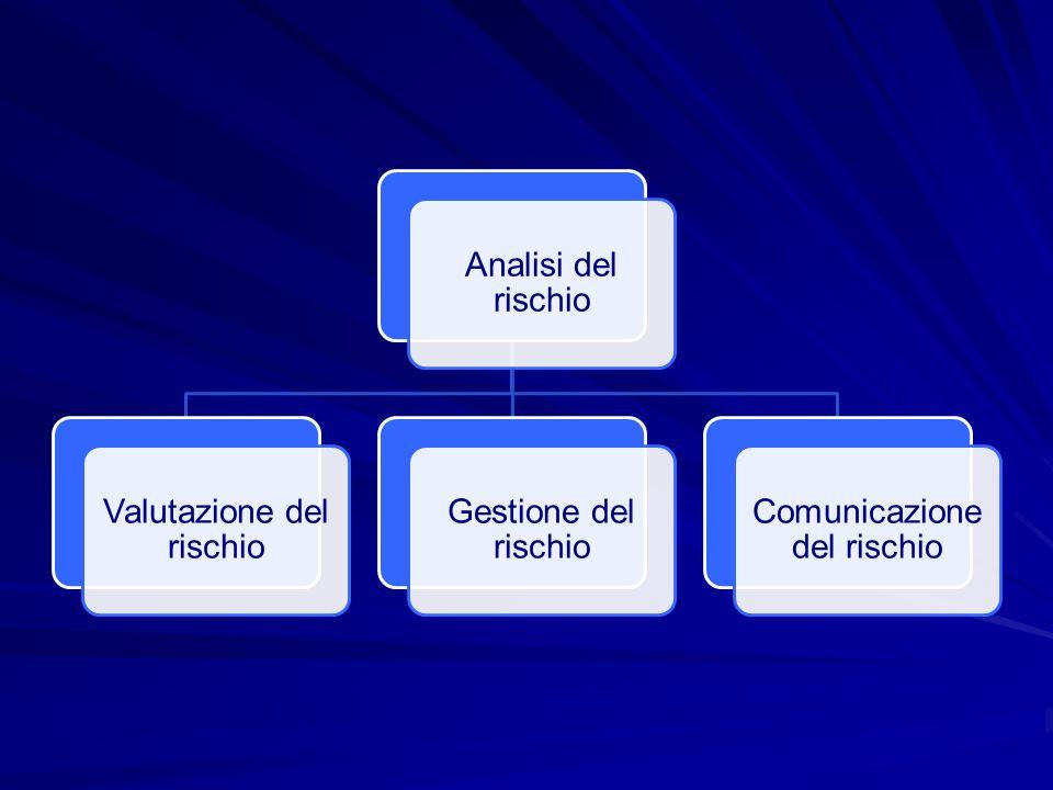 Valutazione del rischio Gestione del rischio Comunicazione del rischio