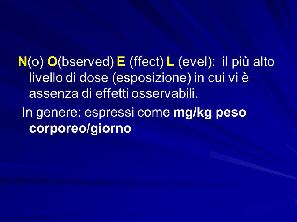 N(o) O(bserved) E (ffect) L (evel): il più alto livello di dose (esposizione) in cui vi è assenza di effetti osservabili.