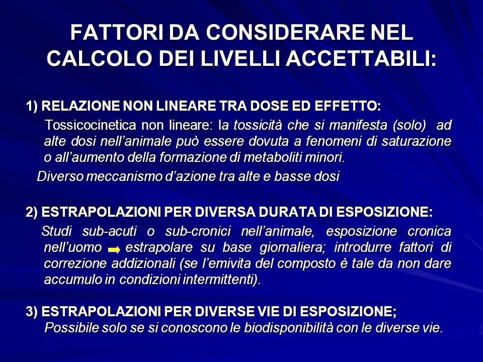 FATTORI DA CONSIDERARE NEL CALCOLO DEI LIVELLI ACCETTABILI: