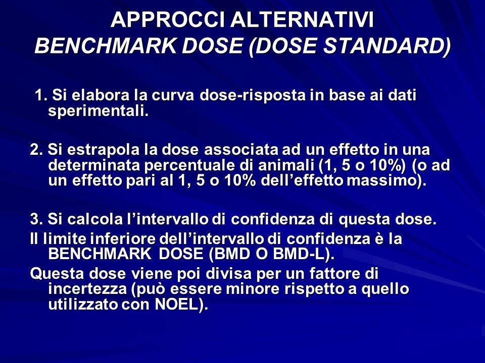 APPROCCI ALTERNATIVI BENCHMARK DOSE (DOSE STANDARD)