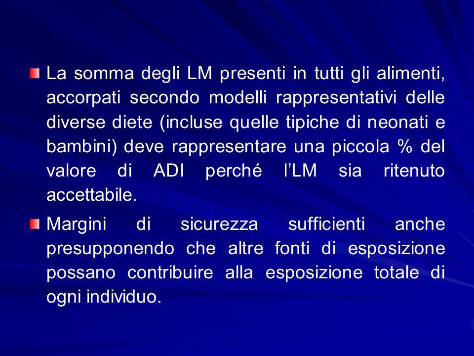 La somma degli LM presenti in tutti gli alimenti, accorpati secondo modelli rappresentativi delle diverse diete (incluse quelle tipiche di neonati e bambini) deve rappresentare una piccola % del valore di ADI perché l'LM sia ritenuto accettabile.