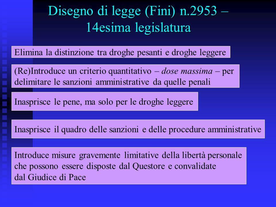 Disegno di legge (Fini) n.2953 –