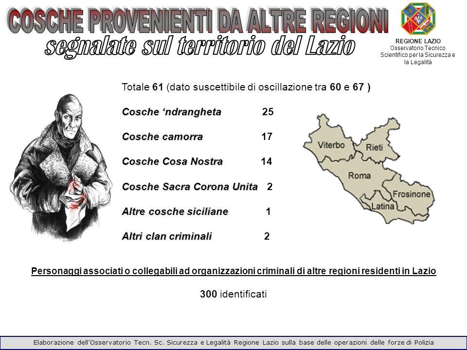 COSCHE PROVENIENTI DA ALTRE REGIONI segnalate sul territorio del Lazio