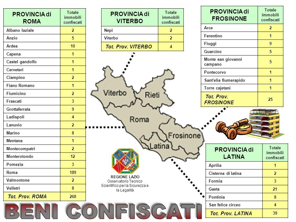 BENI CONFISCATI PROVINCIA di ROMA PROVINCIA di FROSINONE