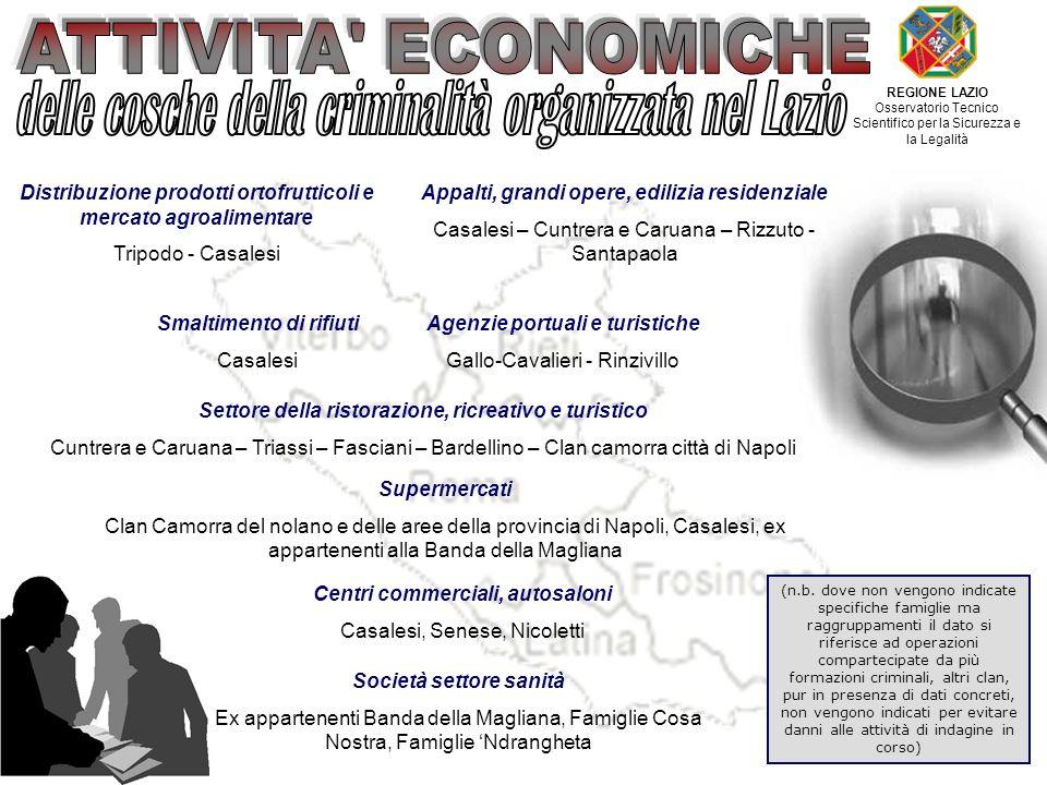 delle cosche della criminalità organizzata nel Lazio