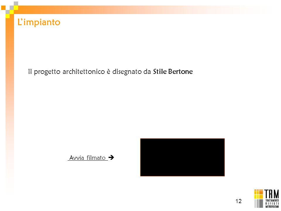 L'impianto Il progetto architettonico è disegnato da Stile Bertone