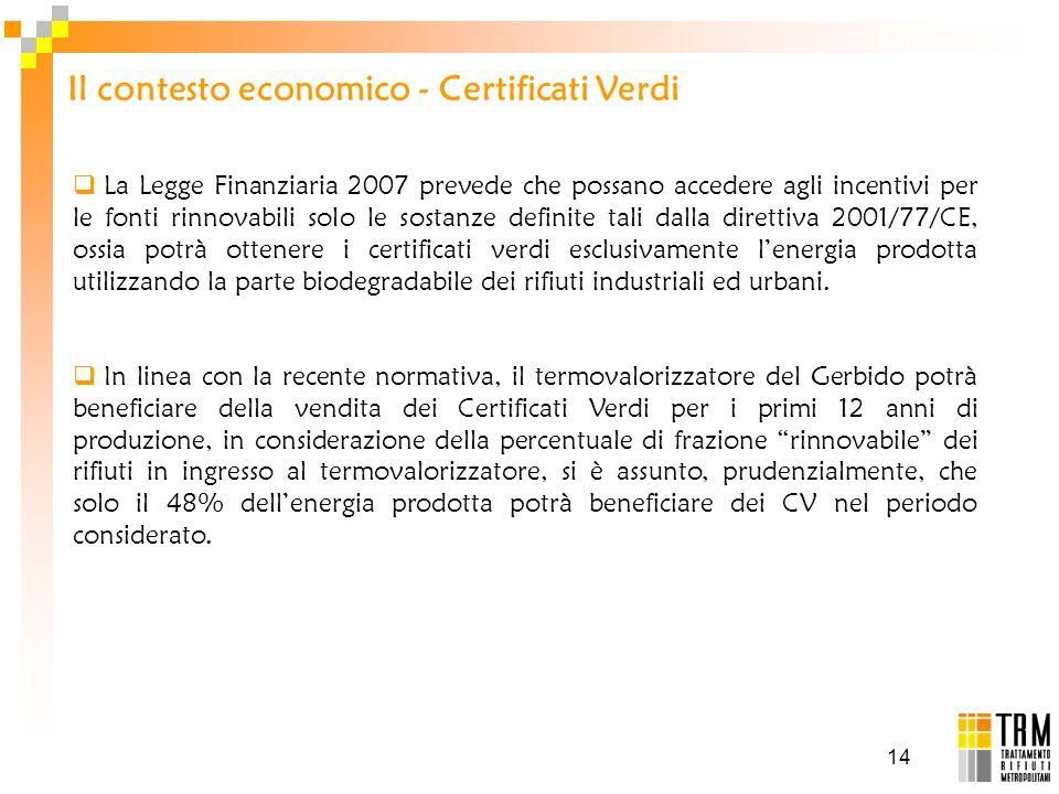 Il contesto economico - Certificati Verdi