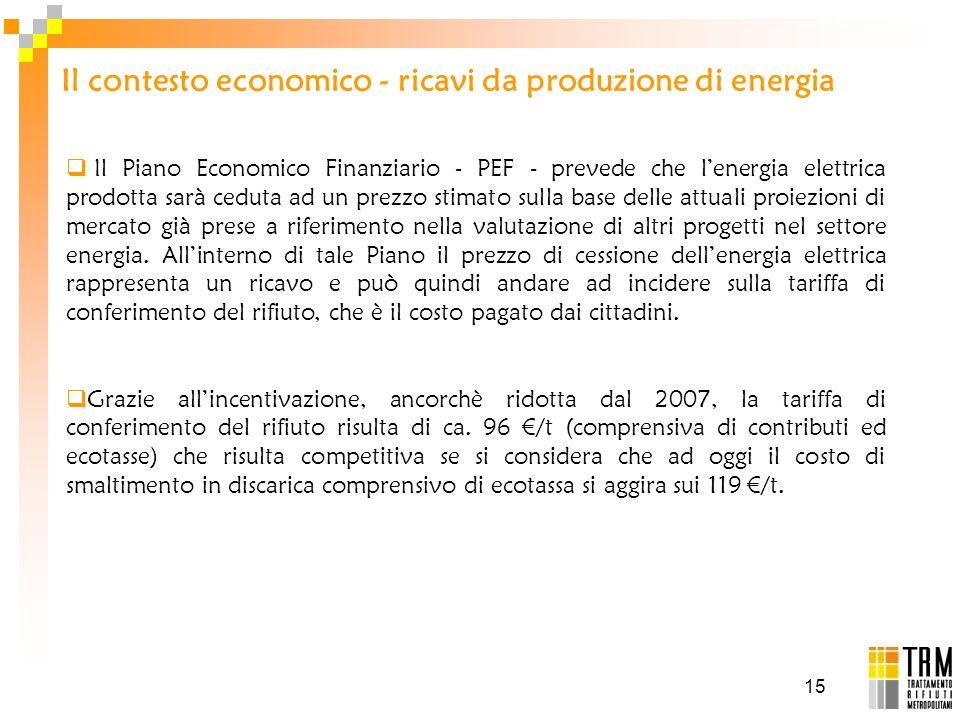 Il contesto economico - ricavi da produzione di energia
