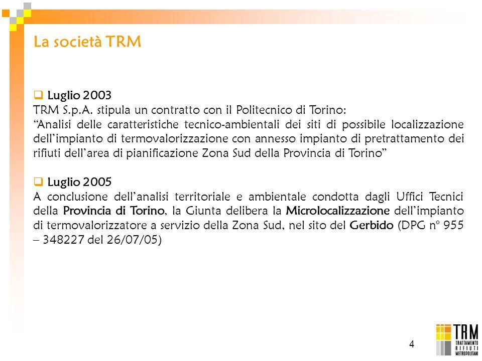 La società TRM Luglio 2003. TRM S.p.A. stipula un contratto con il Politecnico di Torino: