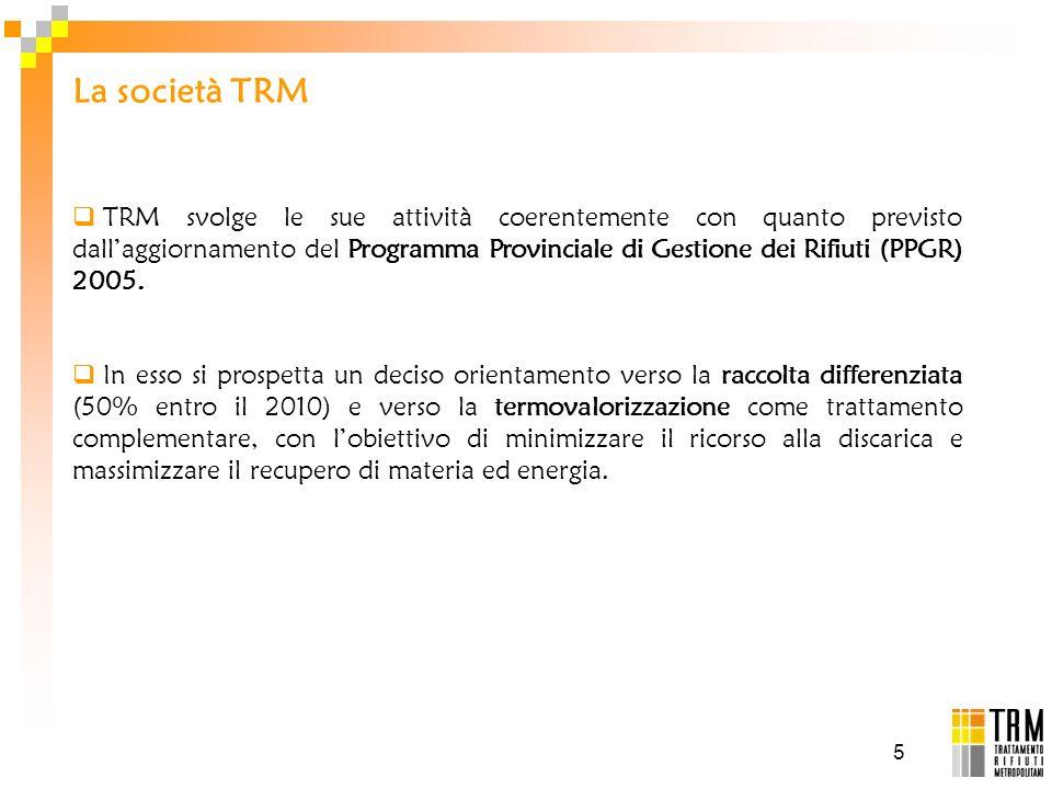 La società TRM