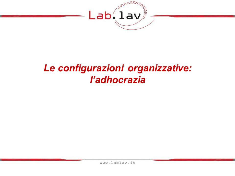 Le configurazioni organizzative: l'adhocrazia
