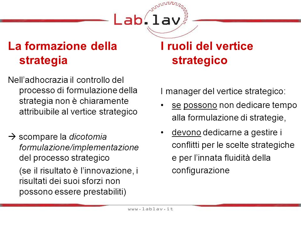 La formazione della strategia I ruoli del vertice strategico