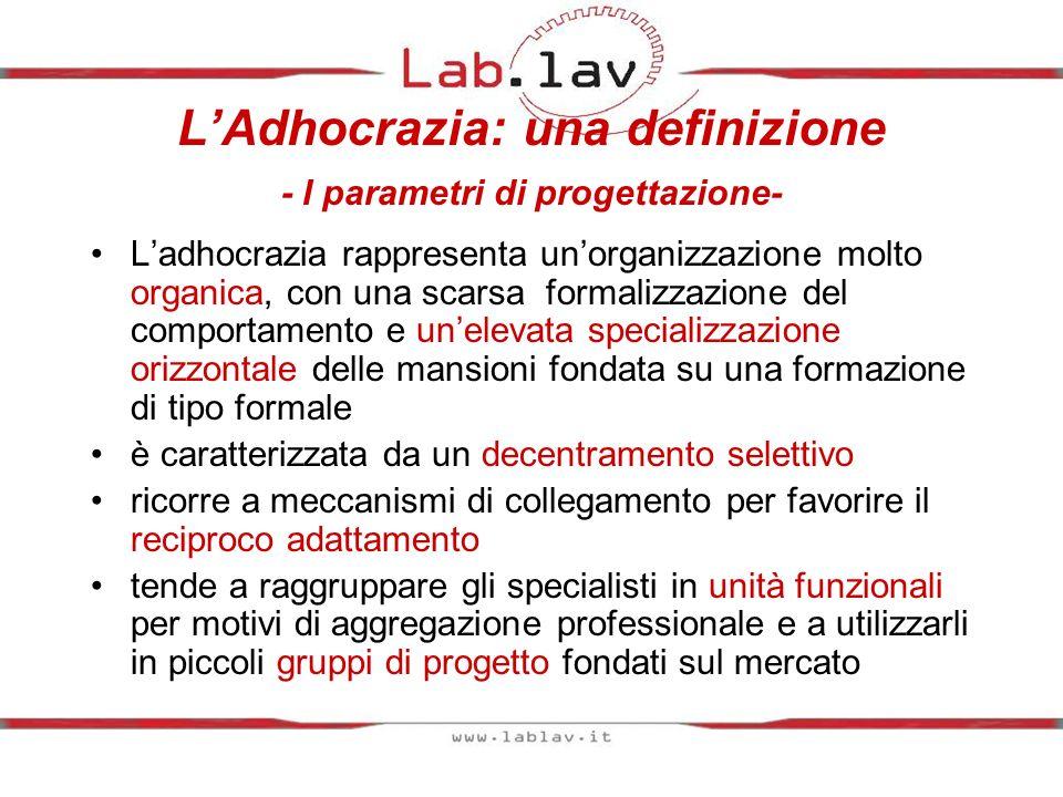 L'Adhocrazia: una definizione - I parametri di progettazione-